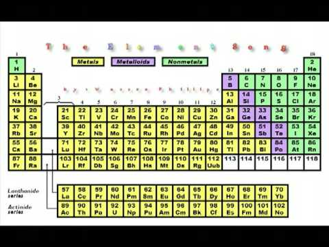 The Element Song By Warren G Phillips Youtube