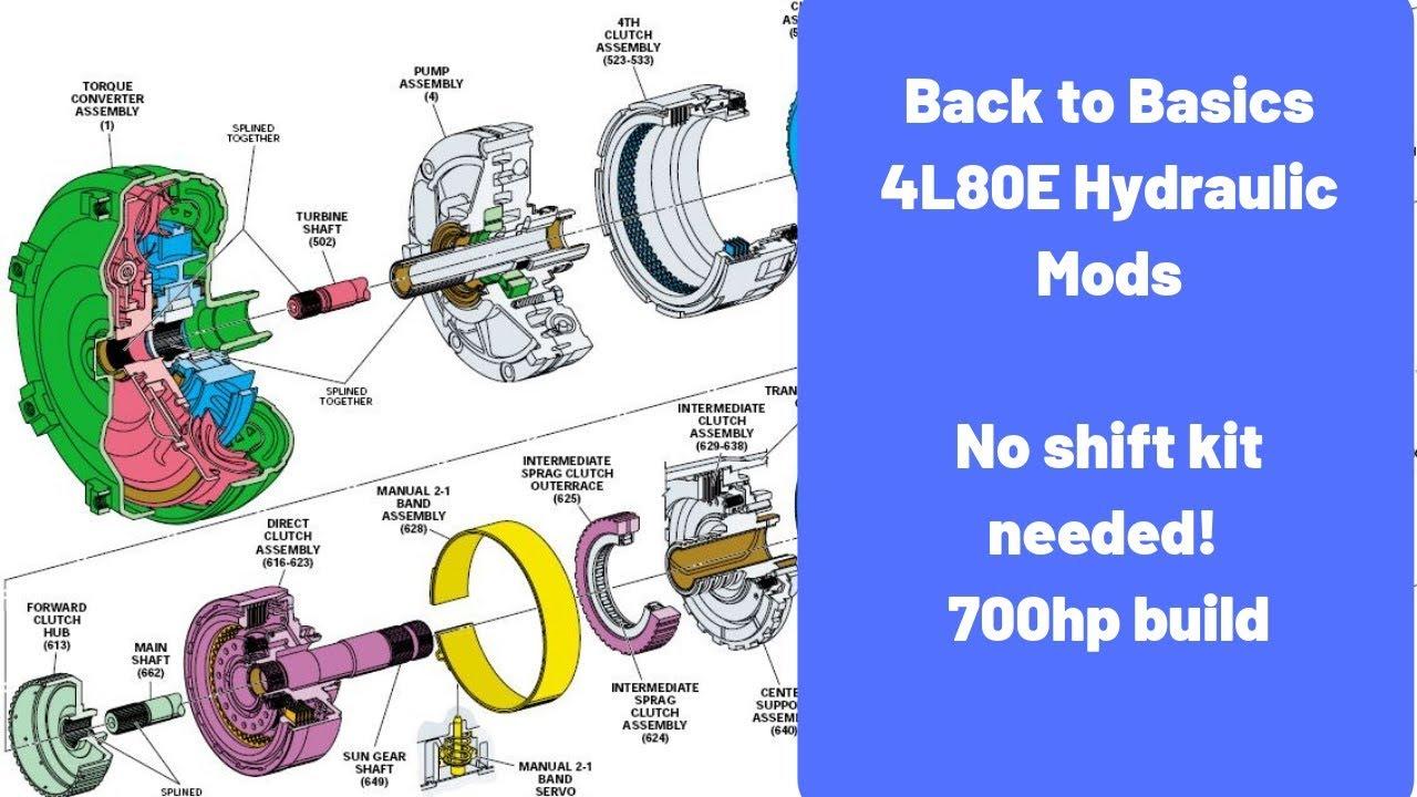4l80e mods for 700hp, accumulator delete