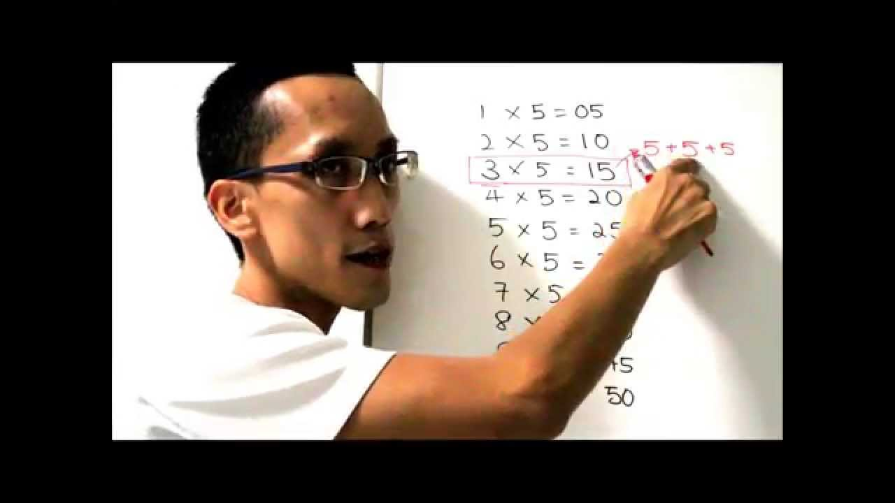 5 times table trick maths tuition by maths specialist for Table 6 trick