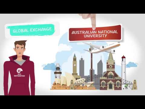 Global Exchange and Summer Exchange Programs Guide for Koç University Students