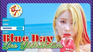 DIA - Blue Day: Line Distribution (Color Coded)