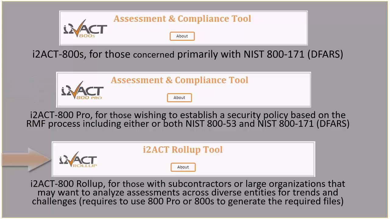 IACTs NIST Assessment Compliance Tool Overview - Nist 800 171 template