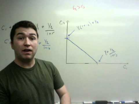 2-Period Consumption Model