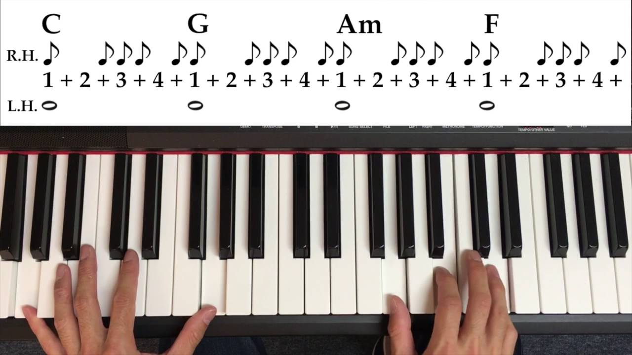 how piano rhythm patterns work plus learn 2 patterns youtube. Black Bedroom Furniture Sets. Home Design Ideas