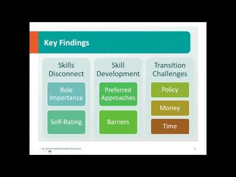 Skill Requirements for BC's Career Development Practitioners
