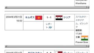 2006 FIFAワールドカップ・アフリカ予選 - 2006 FIFA World Cup qualification (CAF)Forgot Password