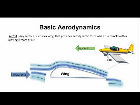 The Basics of Aerodynamics