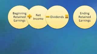 2 2 Financial Reports   Balance Sheet