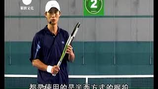 網球基礎入門與實戰技巧