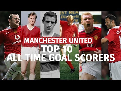 Manchester United's Top Ten All Time Goal Scorers