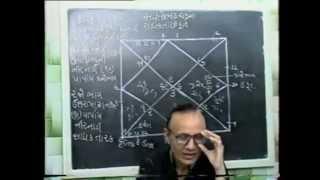 Payal Astro Institute Cell - 9820477334 [Sadhak Tarak]