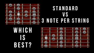Monday Guitar Motivation: How To Visualize Your Fretboard