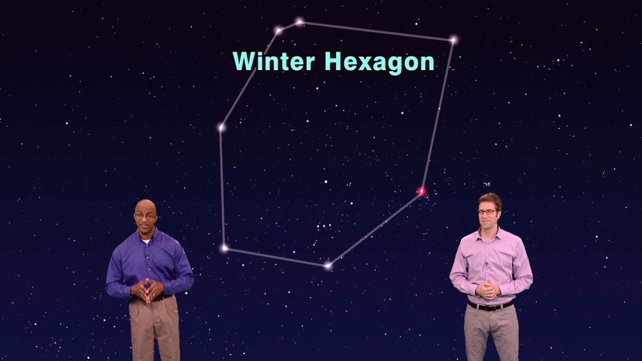 Star Gazers The Winter Hexagon Plus Jupiter 5 Min Version Youtube