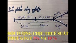 Bài giảng Thuế GTGT mới nhất về đối tượng 5% và 10%