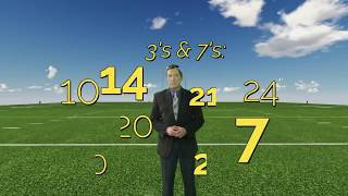 NFL Sports Betting Advice | Expert NFL Handicapper Reveals Insider Tips