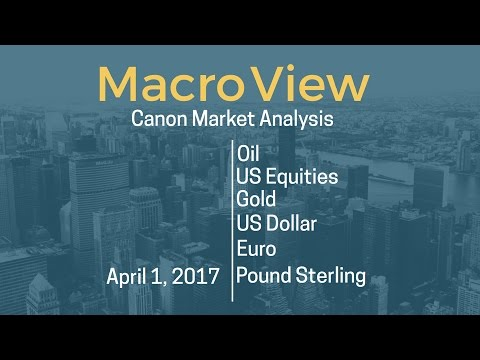 04/01/17 -  Macro View - Oil SPX Gold DXY Euro Pound