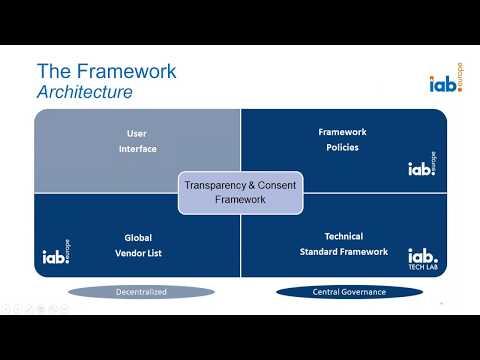 Transparency and Consent Framework   Global Vendor & CMP Registration & CMP Demos   20 April