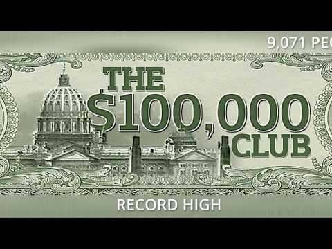 2019 $100,000 Club of PA State Government