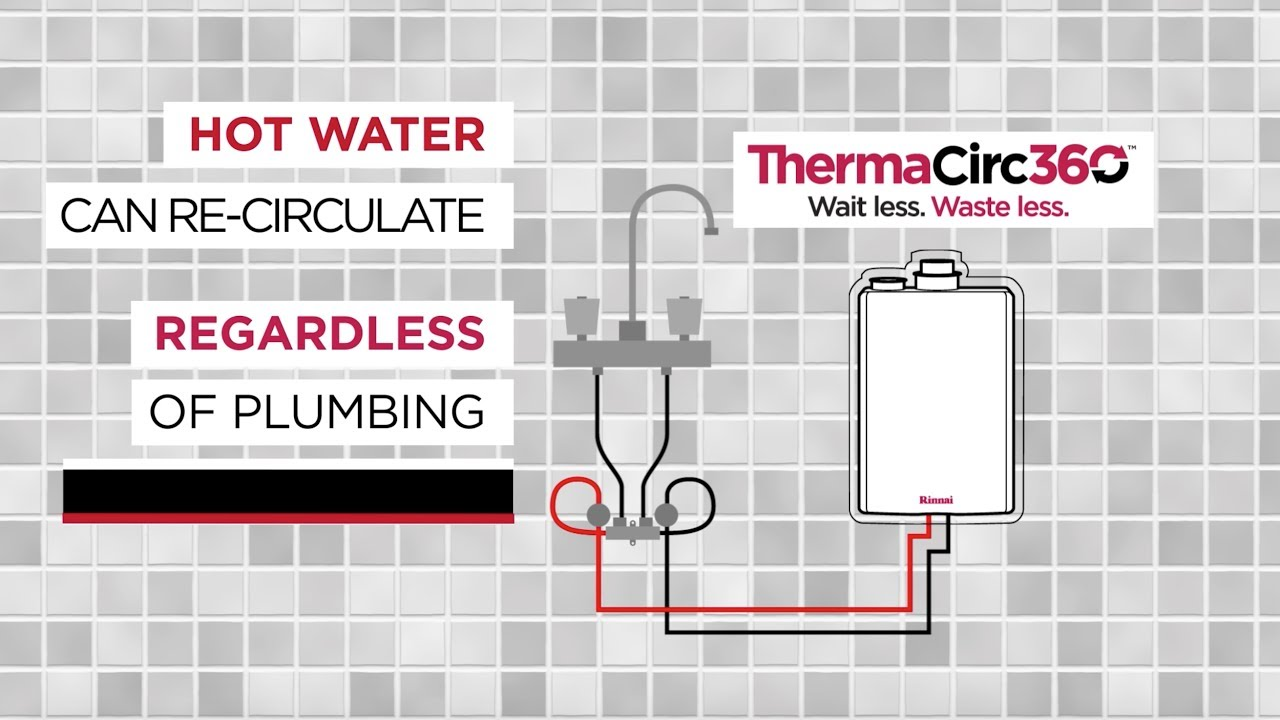 Rinnai Hot Water Wisdom- Recirculation
