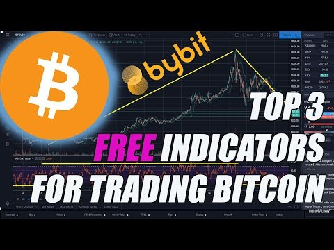 The Best FREE Indicators For Trading Bitcoin