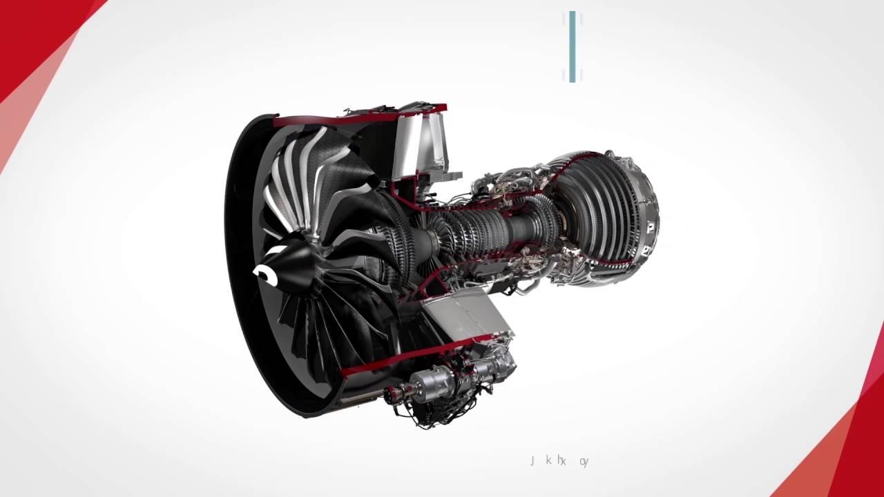 Green Engine Technology Pdf