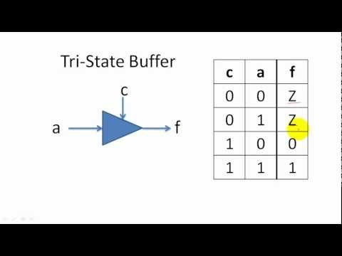 Tristate Buffers