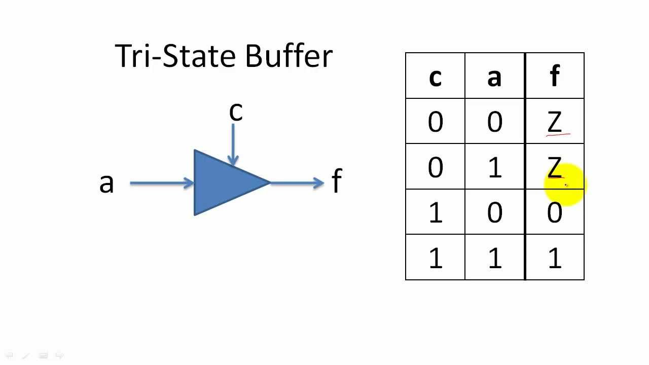 Tristate Buffers Youtube Digital Logic Gate Tutorial Basic Gates