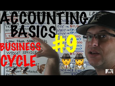 Accounting For Beginners #81 / Paying A Shareholders Loan Back / General Ledger / Widget INC #9