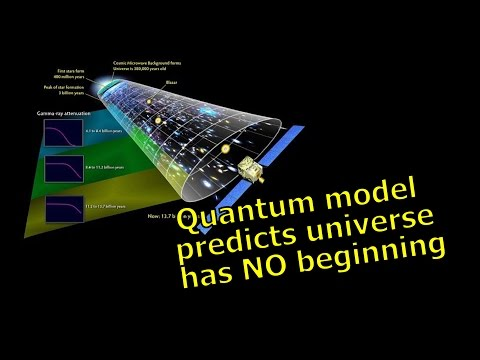 Quantum model predicts universe has 'NO' beginning - Modern Science Proves the Bible True