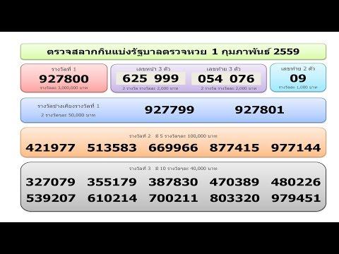ใบตรวจหวย ตรวจสลากกินแบ่งรัฐบาล วันที่ 1 กุมภาพันธ์ 2559 Lotto