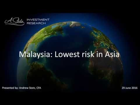 Country profile: Malaysia - Lowest risk in Asia
