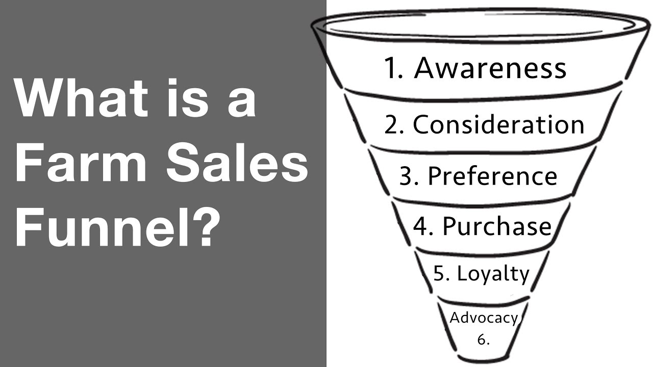 How to Create a Farm Sales Funnel