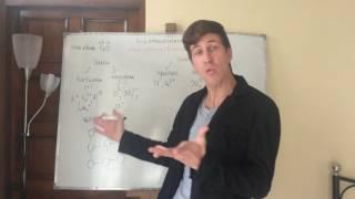 Электролитическая диссоциация. Самоподготовка к ЕГЭ и ЦТ по химии