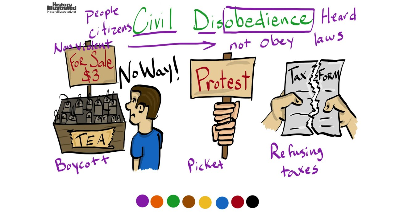 civil disobedience Civil disobedience, refusal to obey a law or follow a policy believed to be unjust practitioners of civil disobedience usual base their actions on moral right and employ the nonviolent technique of passive resistance in order to bring wider attention to the injustice risking punishment, such as.