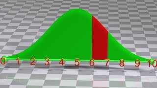 Probability - Quantum and Classical