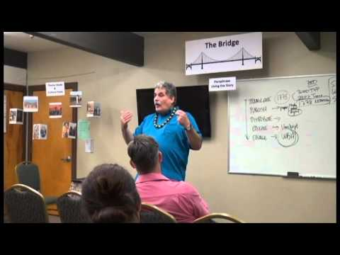 Word by Heart Training  Day Six part Tree