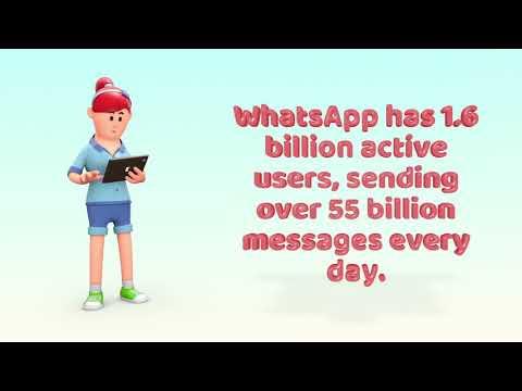 Why Messenger Marketing Still Rocks The World Of Marketing?