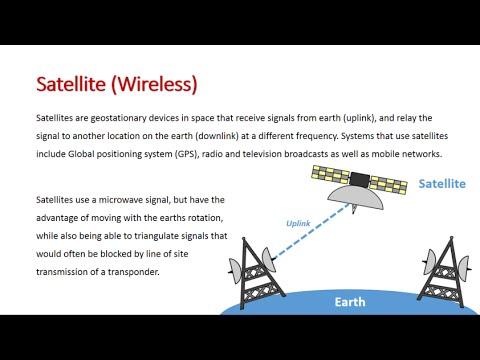 .目前最常見的「無線通訊(資料)傳輸技術」有哪些?