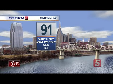 Lelan's Afternoon Forecast: Monday, September 25, 2017