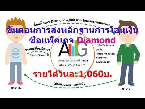 AMG Group #2 ขั้นตอนการส่งหลักฐานการโอนเงิน ซื้อแพ็คเกจ Diamond