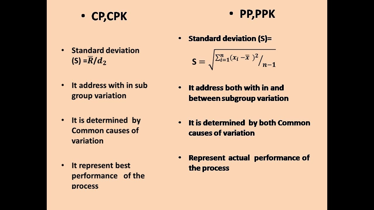 Difference between Cp & Pp - YouTube