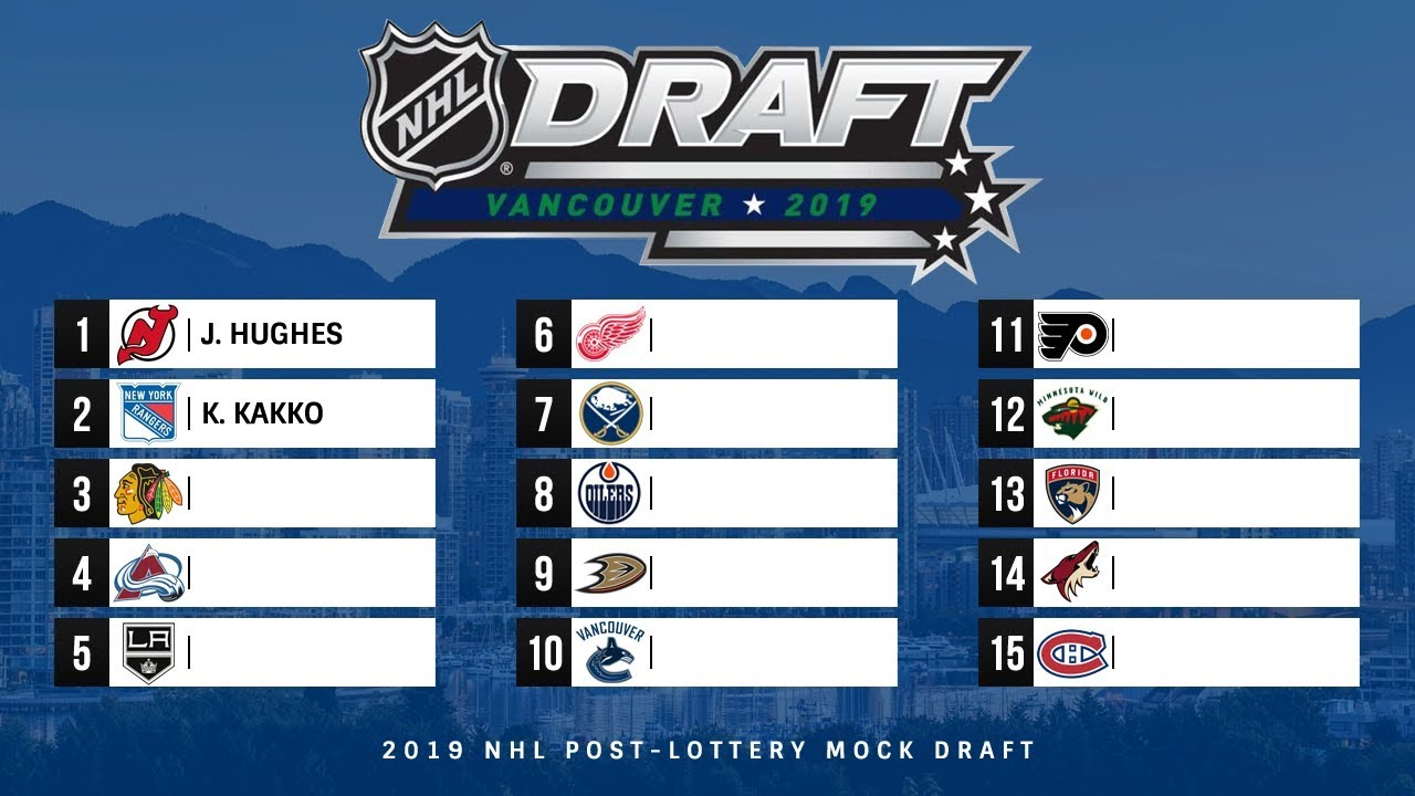 Nhl 2019 Mock Draft Youtube