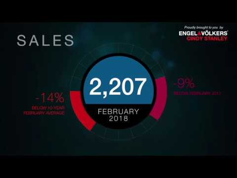February 2018 Housing Market Update   Real Estate Board of Greater Vancouver