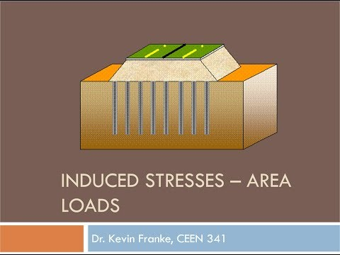 CEEN 341 - Lecture 14 - Induced Stresses Beneath Area Loads