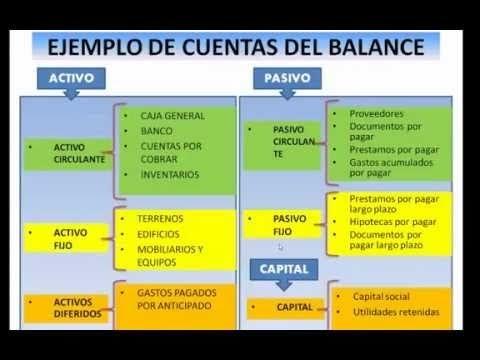 CURSO DE FINANZAS PARA NO FINANCIEROS - YouTube