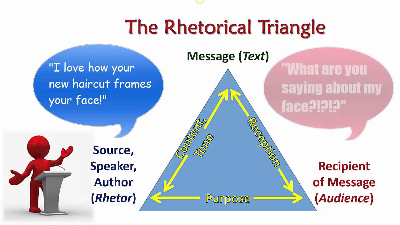 "rhetoric and communication means a Writing instructors and many other professionals who study language use the phrase ""rhetorical situation rhetoric"" is any communication definition of."