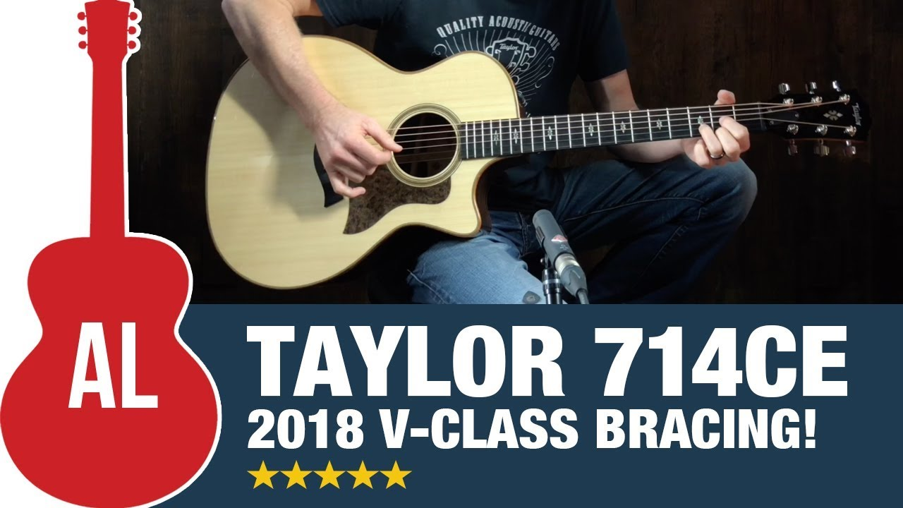 The best high end acoustic guitars in 2019 reviewed and rated!