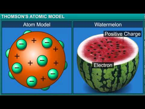 chapter 4 structure of the atom Atoms are composed of three type of particles: protons, neutrons, and electron   atoms that have 4 electrons in the outer most energy level will tend neither to.