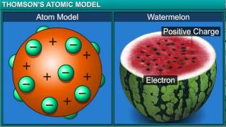 thomson plum pudding model