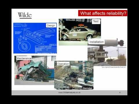 What is Design for Reliability - Webinar Recorded on 29 Feb 2012
